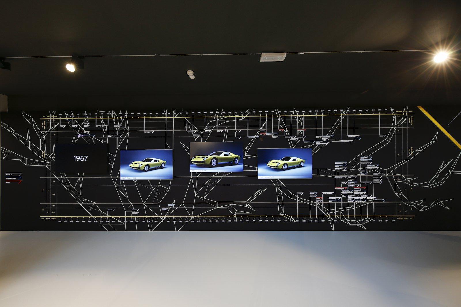 Lamborghini-Museum-Renovation-Miuras-10