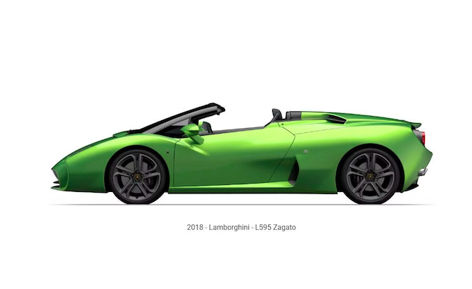 Lamborghini L595 Zagato to be Presented Soon